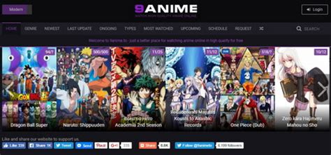 9 Anime Site by Top 20 Free Anime You Should Bookmark