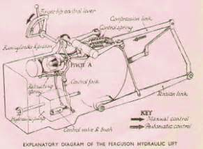275 massey ferguson parts diagrams pictures to pin on pinsdaddy