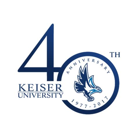 Mba Courses In Keiser by Keiser S Doctor Of Business Administration