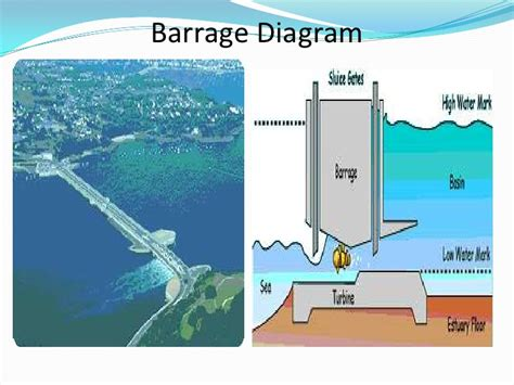 tidal barrage diagram alternative energy