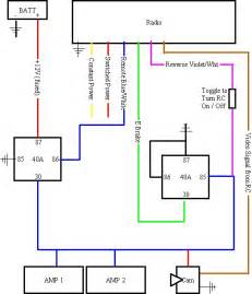 wiring harness diagram pioneer avh p4400bh wiring wiring exles and