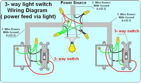 3 way wiring lights with 3 get free image about