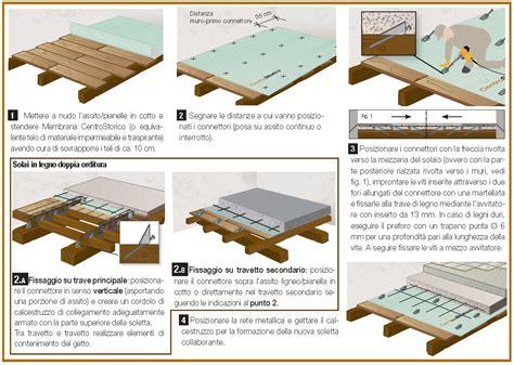 Prezzo Solaio In Legno by Consolidamento Solai In Legno Connettori Centrostorico