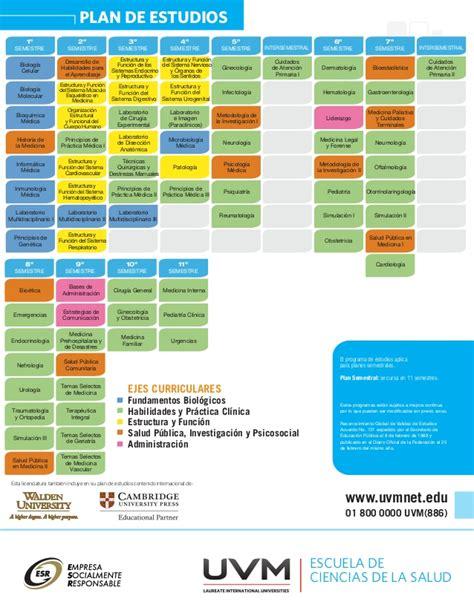 Mba Uvm Plan De Estudios by Uvm Medicina