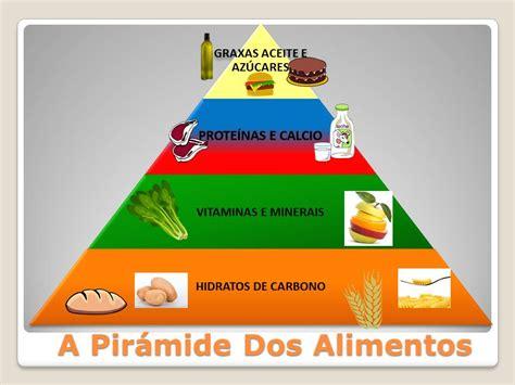 piramide de alimentos pir 225 mide de los alimentos instituto galego de consumo e