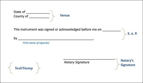 types of notary signatures pictures to pin on pinterest