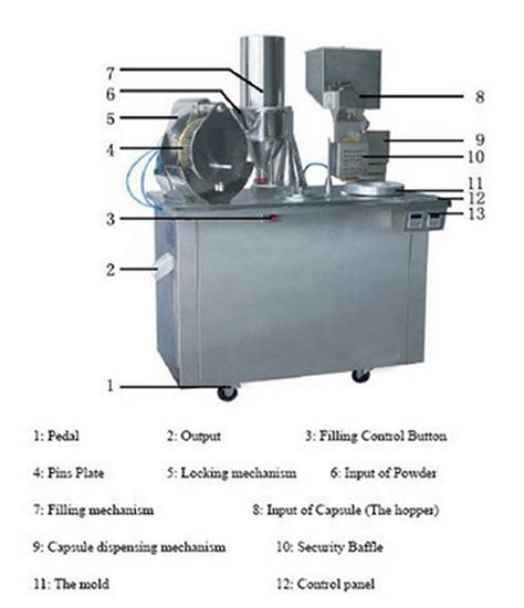 table top semi automatic capsule filling machine turkey normal customers purchase capsule filling equipment