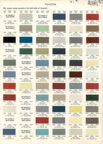toyota color codes paint codes torc forums