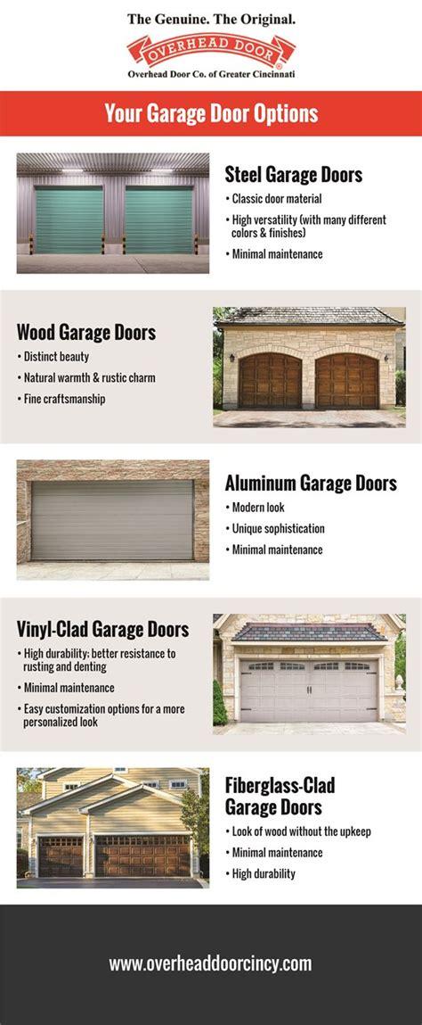 garage door type types of garage doors garage door infographic