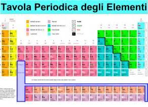 il periodo delle tavole periodiche il chimico impertinente