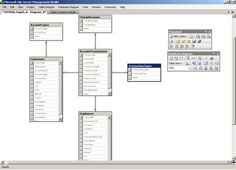 database diagrams sql server lesson 13 relationships and data integrity