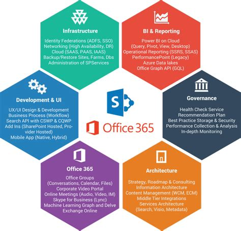microsoft office 365 new jersey managed it support