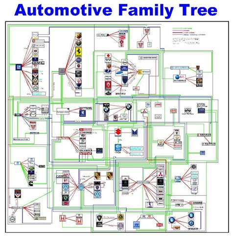 volkswagen family tree large family tree automotive which