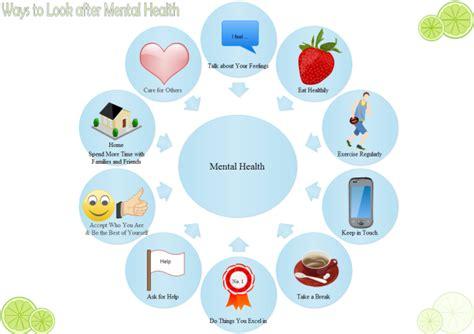 mental health diagram mental health circular diagram free mental health