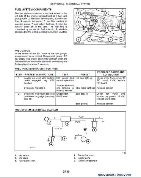 new skid steer wiring diagram efcaviation