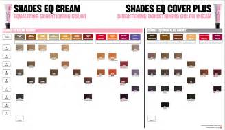 redken shades eq gloss color chart redken shades eq color chart pictures to pin on