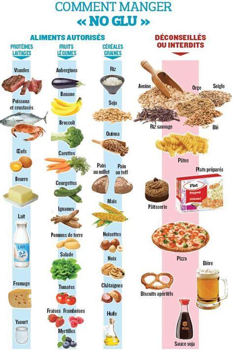 alimento gluten r 233 gime sans gluten 4 erreurs 224 ne pas faire