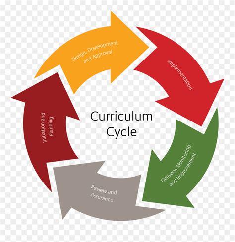 clipart education curriculum  svg transparent