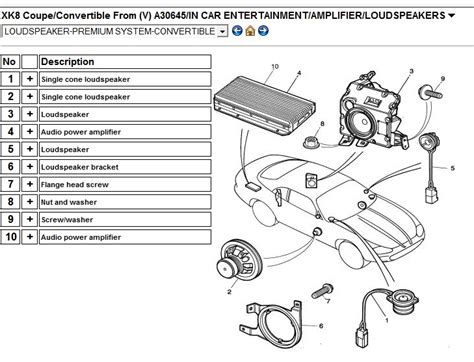 2000 jaguar s type stereo wiring diagram efcaviation