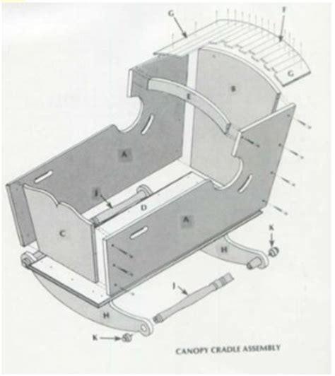 bench wood  week  baby cradle woodworking plans
