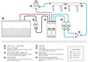 Fuel System Flow Chart Faq Fuel Surge Tank Nuke Performance
