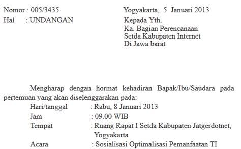 contoh surat undangan kedinasan phanikumar