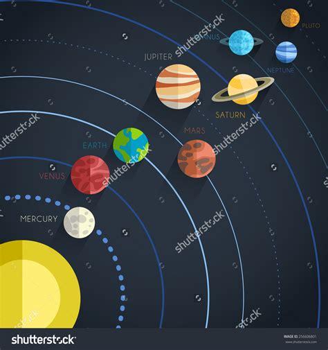flat pattern en francais stock vector solar system flat vector 256606801 jpg 1500