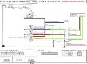 how the fd s ignition system works simplified wiring diagram rx7club mazda rx7 forum