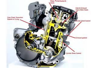 Ktm 525 Motor Ktm 450 Exc Excr Gasket Set Top End Pro Seal