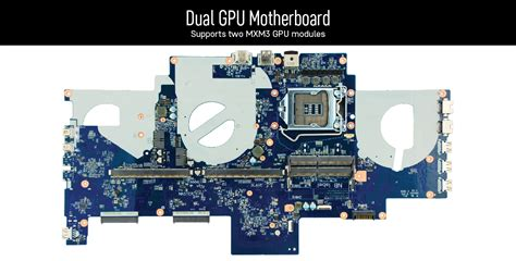 eurocom multi gpu technology