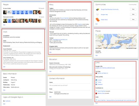 use your profile for website seo