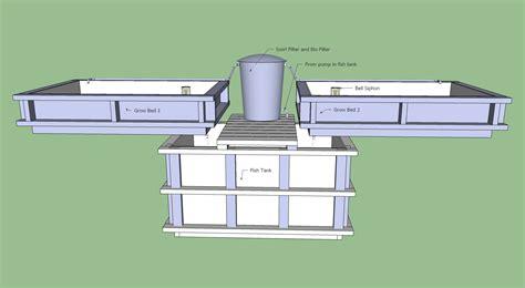 backyard aquaponics system design aquaponics how to