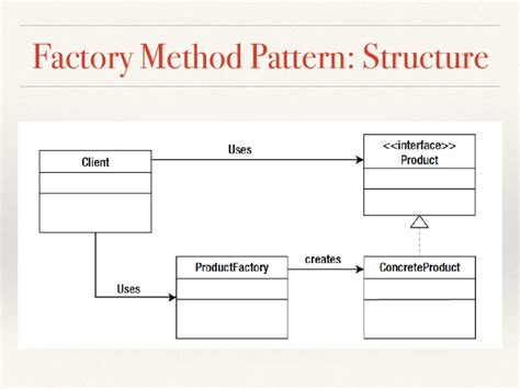 design pattern case study compiler case study design patterns in c