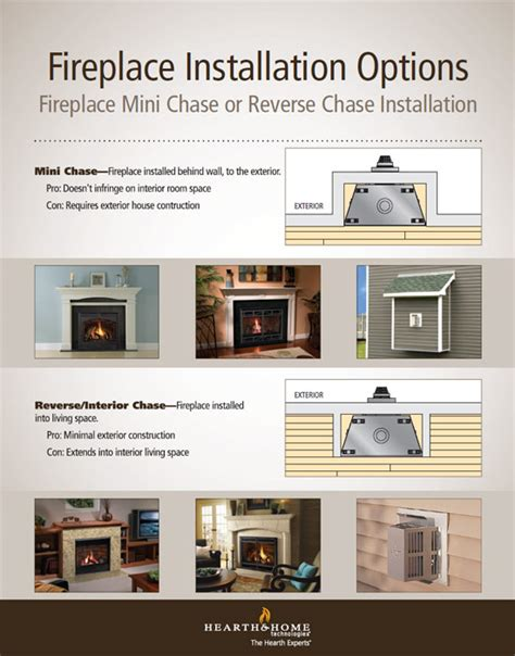 cost of gas fireplace installation direct vent gas fireplace chases explained heat glo