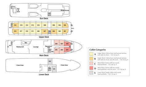 Blueprints For Cabins m v artemis grand circle travel