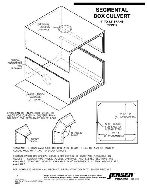 design guidelines for bridge size culverts precast concrete box culverts sizes pictures to pin on