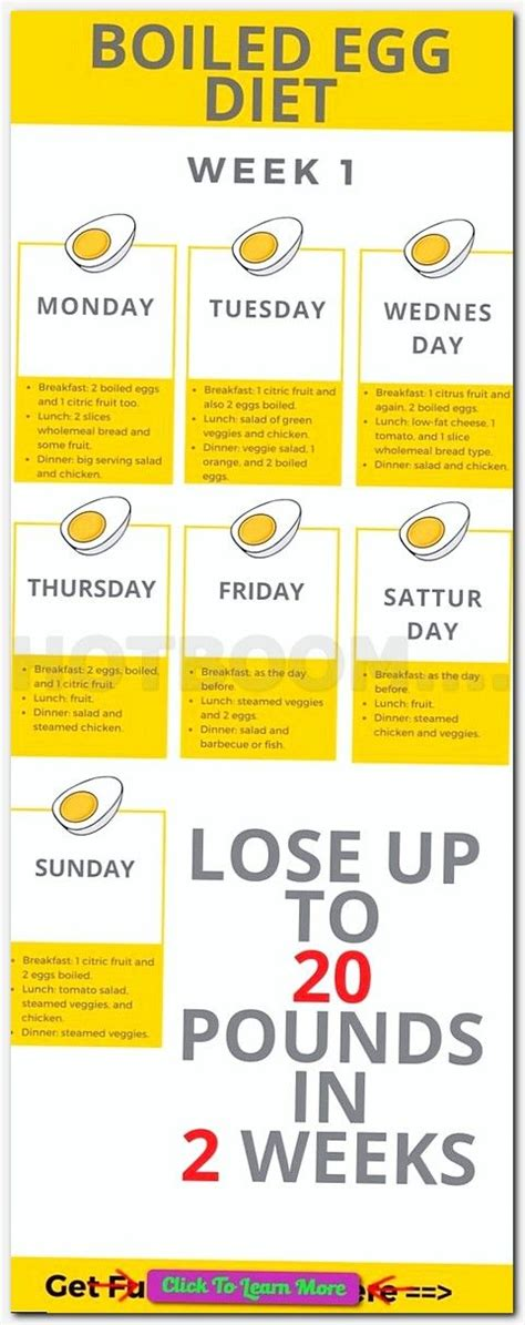 Top 7 Most Talked About Diet Plans by Best 25 Balanced Diet Chart Ideas On