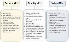 kpi process optimization part 2