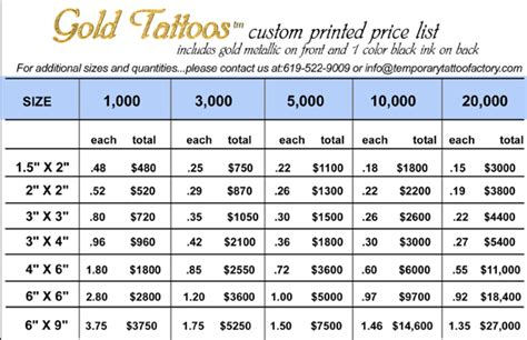 average tattoo cost uk price list tattoo pictures to pin on pinterest