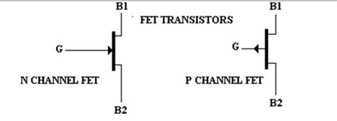 fet transistor function fet transistor function 28 images transistors what is the difference between bjt fet and