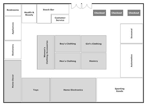 clothing store floor plan layout super store layout