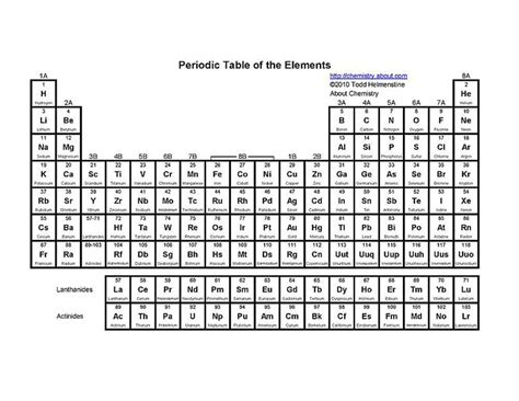 printable periodic table 8 5 x 11 printable periodic table with element names and symbols