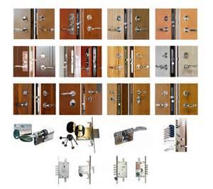 Security front doors