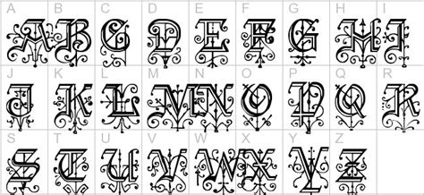 tattoo lettering gothic gothic script tattoo fonts www imgkid com the image
