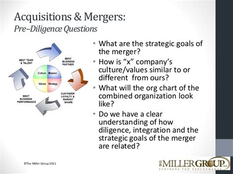 mergers and acquisitions dissertation merger and acquisition dissertation reportthenews692 web