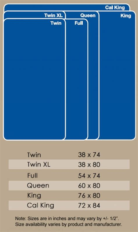 dimensions for a full size bed mattress sizes what size mattress is best for me sleep