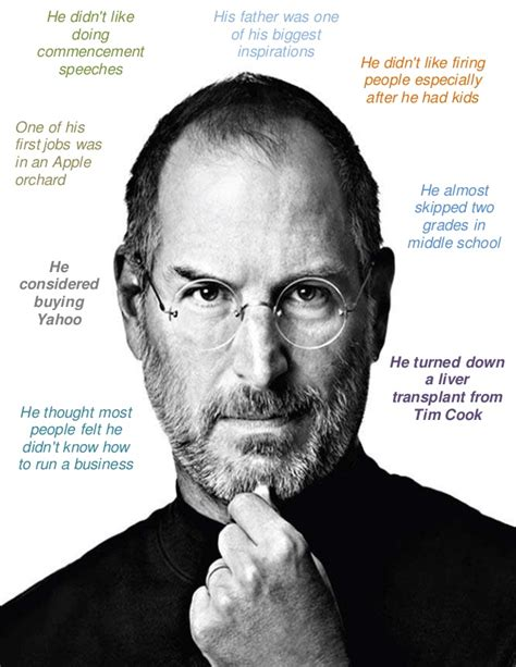 steve jobs authorized biography amazing facts about steve jobs
