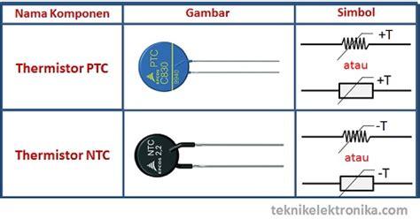 simbol resistor ptc simbol resistor ptc dan ntc 28 images pengertian thermistor ntc dan ptc dan karakteristiknya