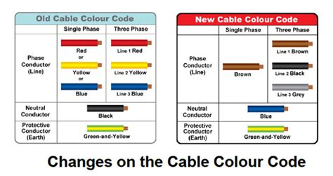neutral wire color in wire free printable wiring