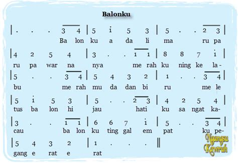 tutorial keyboard lagu tetap dalam jiwa not angka lagu anak black hairstyle and haircuts